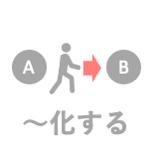 英単語語源ize