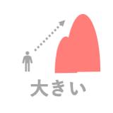 英単語語源mag