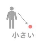 英単語語源micro